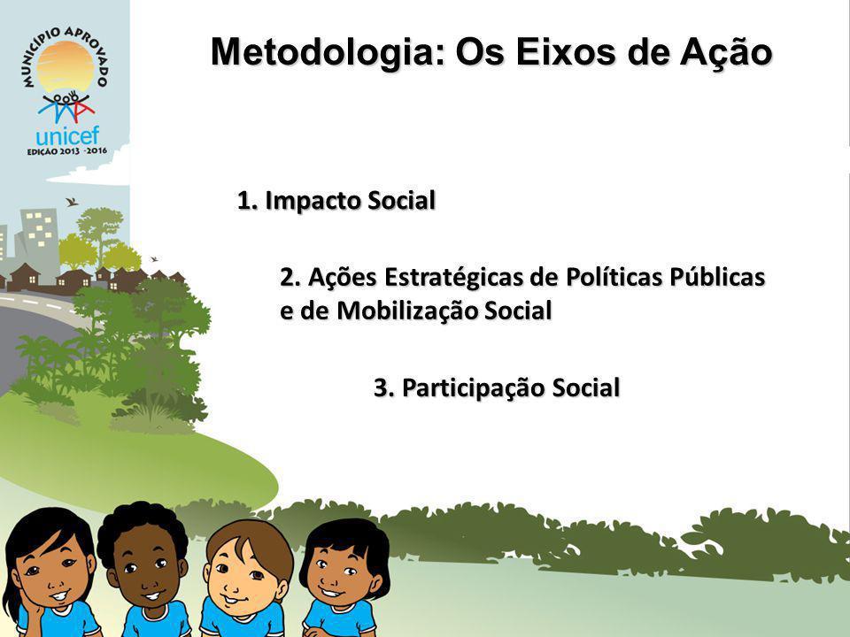 Metodologia: Os Eixos de Ação 1.Impacto Social 2.
