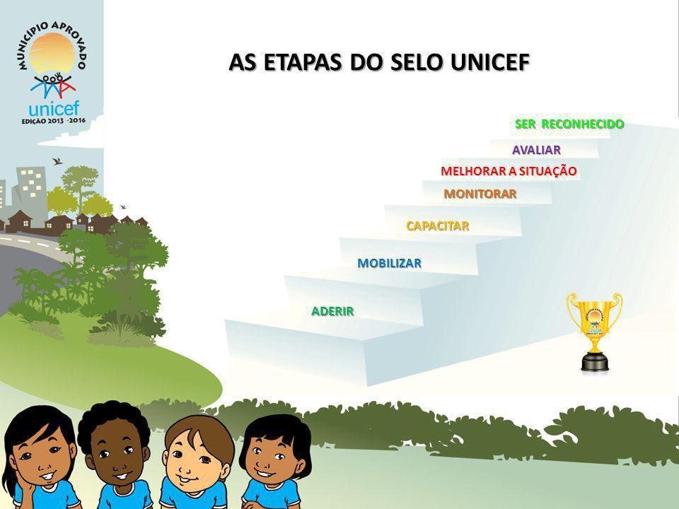 AS ETAPAS DO SELO UNICEF ADERIR MOBILIZAR MELHORAR A SITUAÇÃO MONITORAR CAPACITAR AVALIAR SER RECONHECIDO