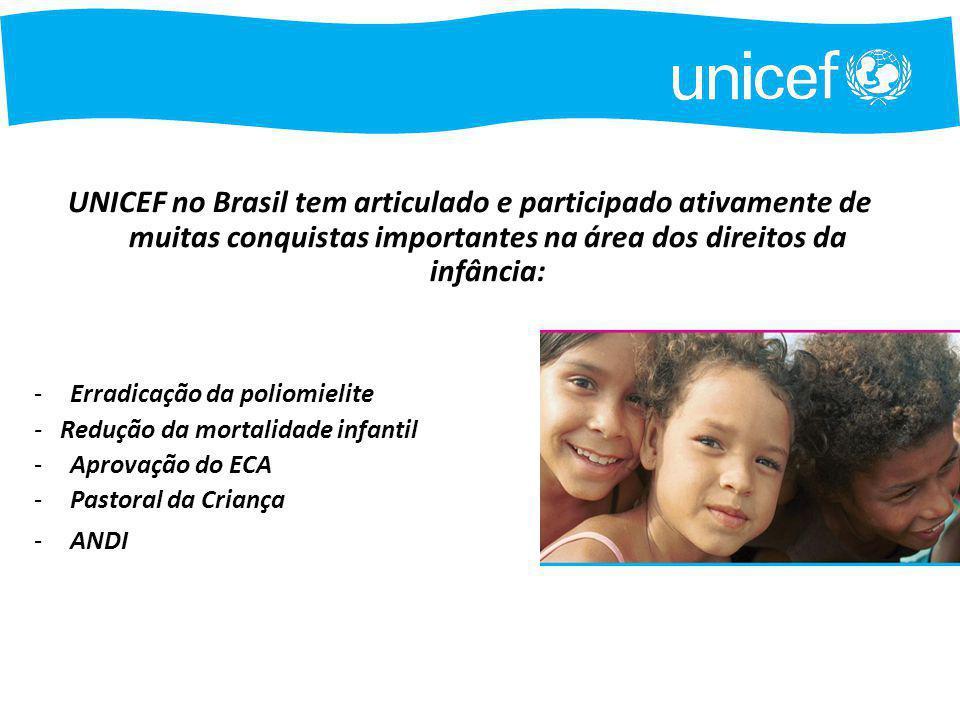 UNICEF no Brasil tem articulado e participado ativamente de muitas conquistas importantes na área dos direitos da infância: -Erradicação da poliomielite - Redução da mortalidade infantil -Aprovação do ECA -Pastoral da Criança -ANDI UNICEF: CONQUISTAS COM O BRASIL