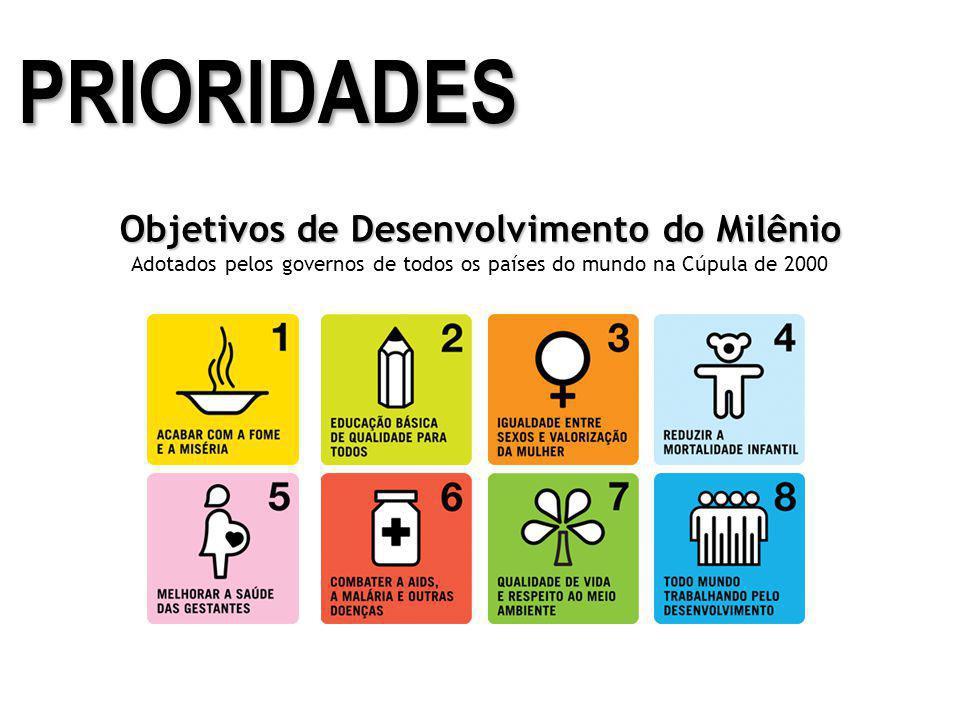 PRIORIDADES Objetivos de Desenvolvimento do Milênio Adotados pelos governos de todos os países do mundo na Cúpula de 2000