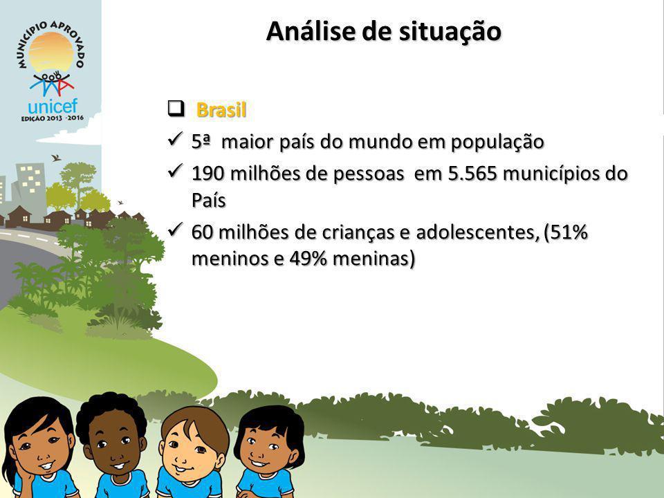 Análise de situação Análise de situação Brasil Brasil 5ª maior país do mundo em população 5ª maior país do mundo em população 190 milhões de pessoas em 5.565 municípios do País 190 milhões de pessoas em 5.565 municípios do País 60 milhões de crianças e adolescentes, (51% meninos e 49% meninas) 60 milhões de crianças e adolescentes, (51% meninos e 49% meninas)