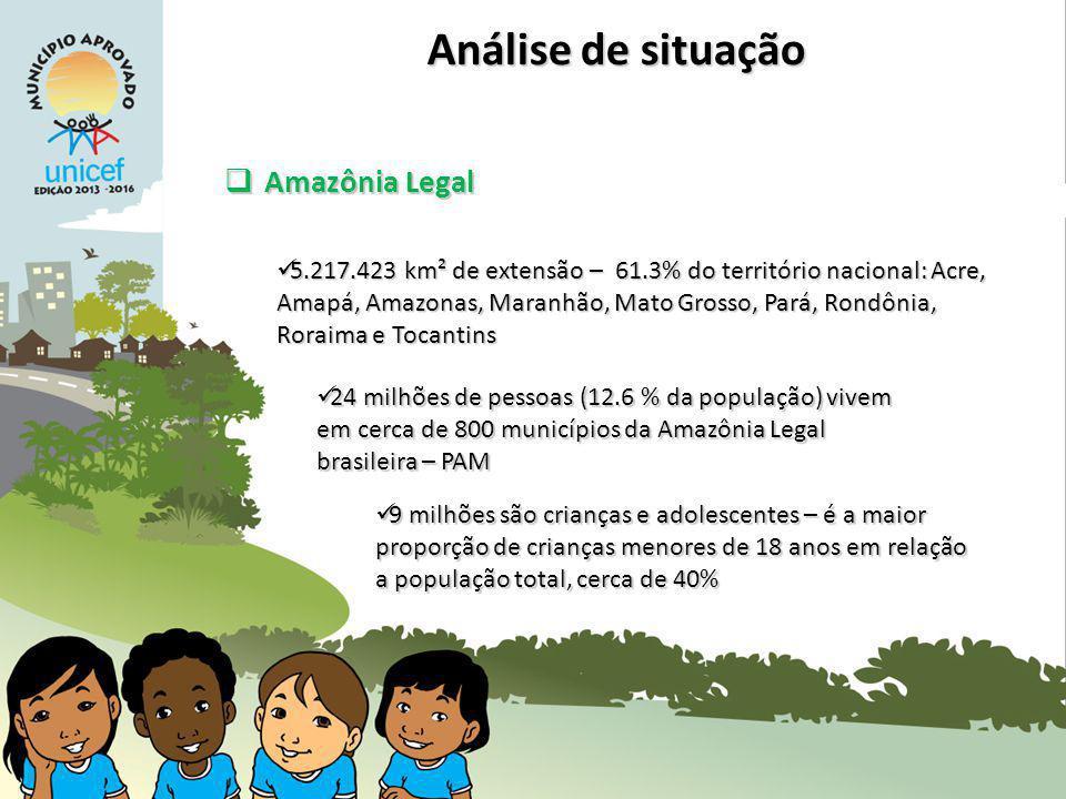 O contexto da Amazônia O contexto da Amazônia Desigualdades sociais e econômicas acentuadas.