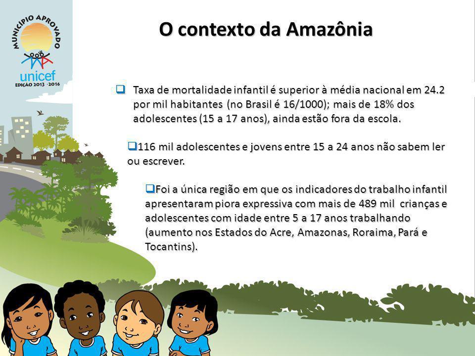 O contexto da Amazônia O contexto da Amazônia Taxa de mortalidade infantil é superior à média nacional em 24.2 por mil habitantes (no Brasil é 16/1000); mais de 18% dos adolescentes (15 a 17 anos), ainda estão fora da escola.