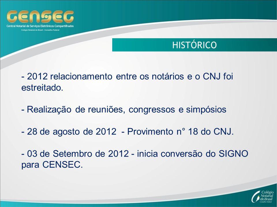 HISTÓRICO - 2012 relacionamento entre os notários e o CNJ foi estreitado.