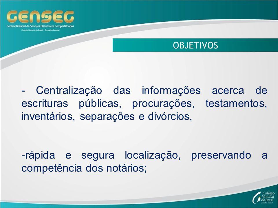 OBJETIVOS - Centralização das informações acerca de escrituras públicas, procurações, testamentos, inventários, separações e divórcios, -rápida e segura localização, preservando a competência dos notários;