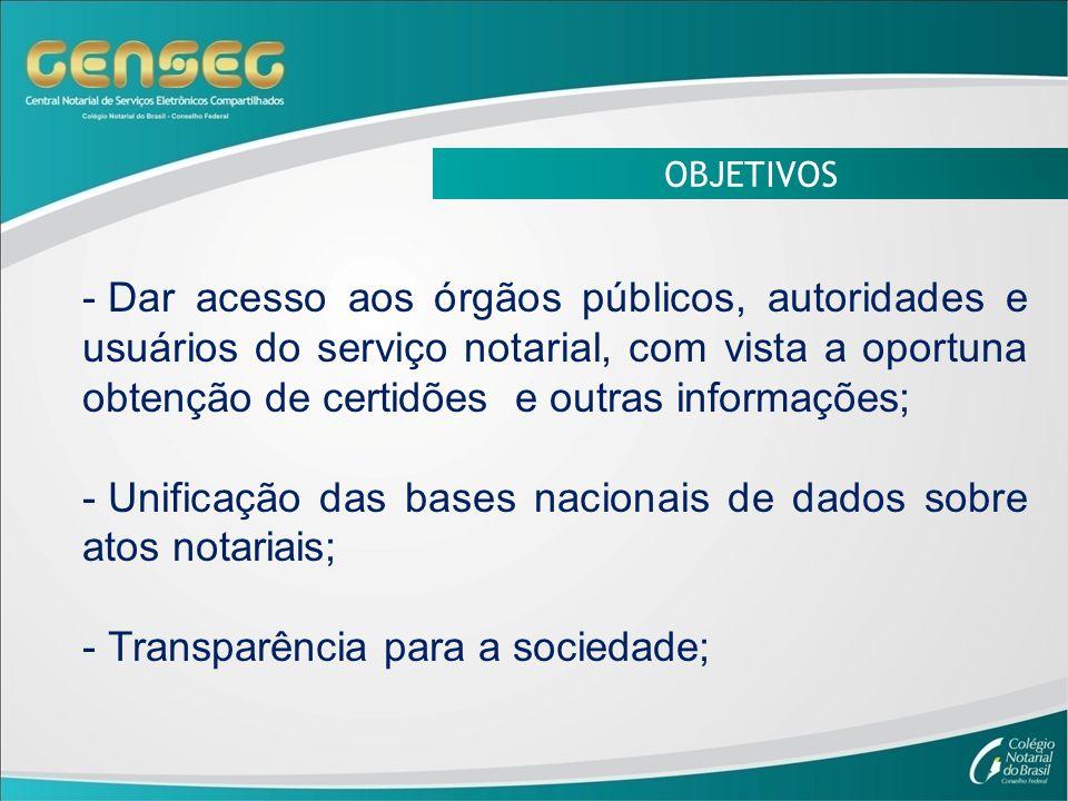 OBJETIVOS - Dar acesso aos órgãos públicos, autoridades e usuários do serviço notarial, com vista a oportuna obtenção de certidões e outras informações; - Unificação das bases nacionais de dados sobre atos notariais; - Transparência para a sociedade;