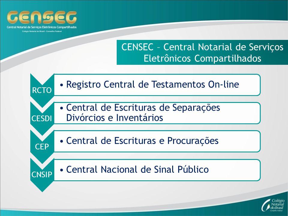 CENSEC – Central Notarial de Serviços Eletrônicos Compartilhados RCTO Registro Central de Testamentos On-line CESDI Central de Escrituras de Separações Divórcios e Inventários CEP Central de Escrituras e Procurações CNSIP Central Nacional de Sinal Público
