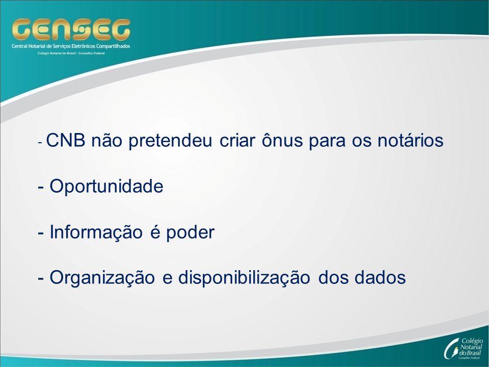 - CNB não pretendeu criar ônus para os notários - Oportunidade - Informação é poder - Organização e disponibilização dos dados