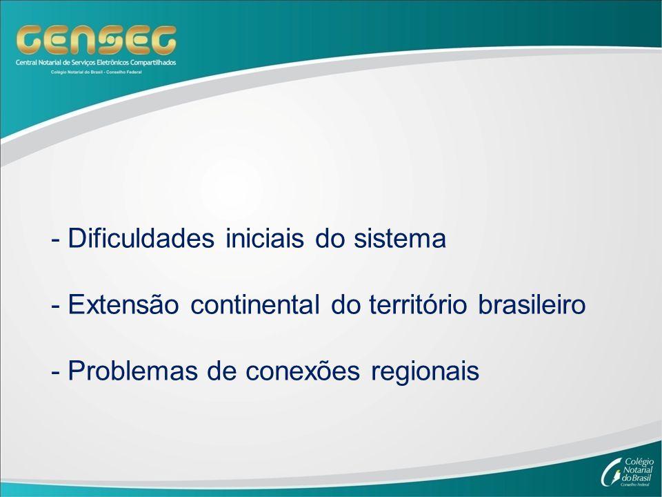 - Dificuldades iniciais do sistema - Extensão continental do território brasileiro - Problemas de conexões regionais