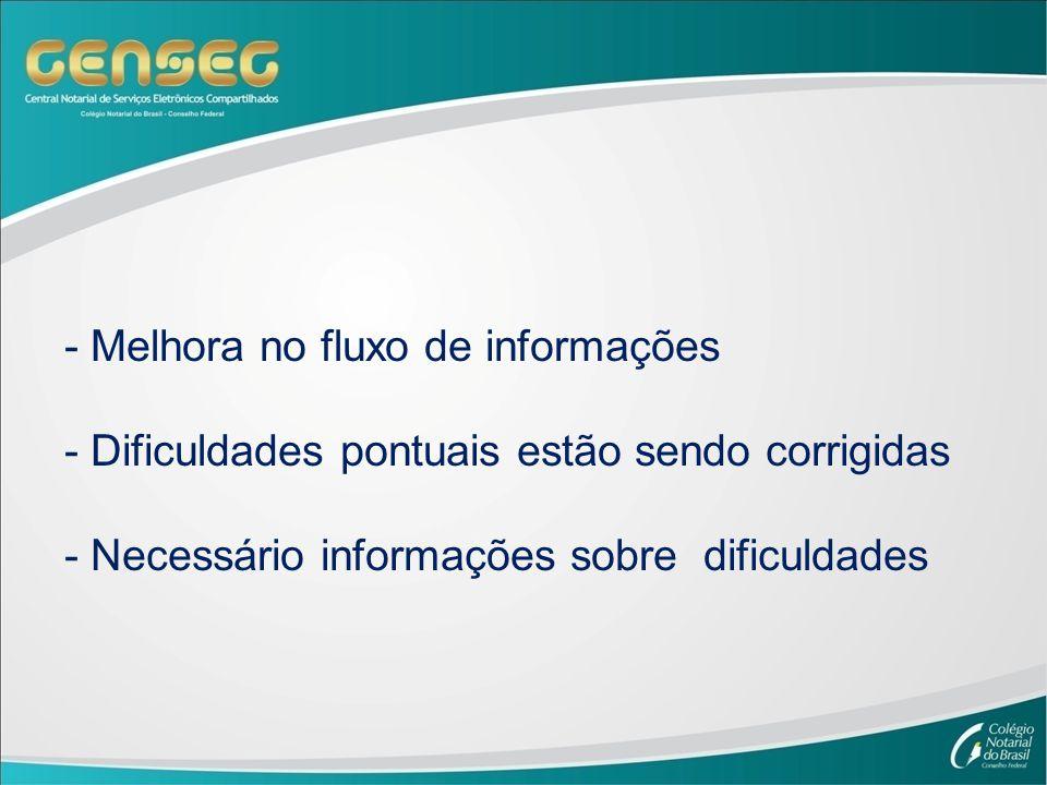 - Melhora no fluxo de informações - Dificuldades pontuais estão sendo corrigidas - Necessário informações sobre dificuldades