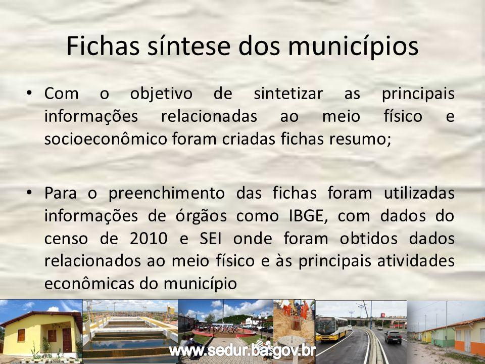 Fichas síntese dos municípios Com o objetivo de sintetizar as principais informações relacionadas ao meio físico e socioeconômico foram criadas fichas