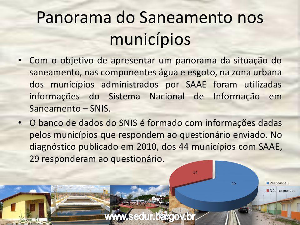 Panorama do Saneamento nos municípios Com o objetivo de apresentar um panorama da situação do saneamento, nas componentes água e esgoto, na zona urban