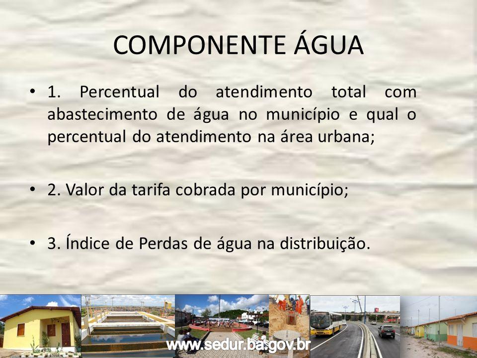 COMPONENTE ÁGUA 1. Percentual do atendimento total com abastecimento de água no município e qual o percentual do atendimento na área urbana; 2. Valor