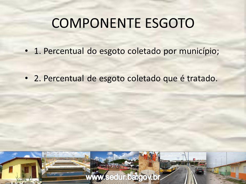 COMPONENTE ESGOTO 1. Percentual do esgoto coletado por município; 2. Percentual de esgoto coletado que é tratado.