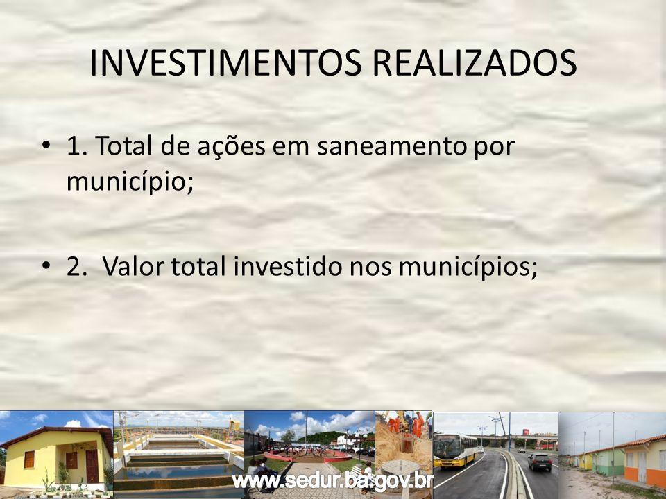 INVESTIMENTOS REALIZADOS 1. Total de ações em saneamento por município; 2. Valor total investido nos municípios;