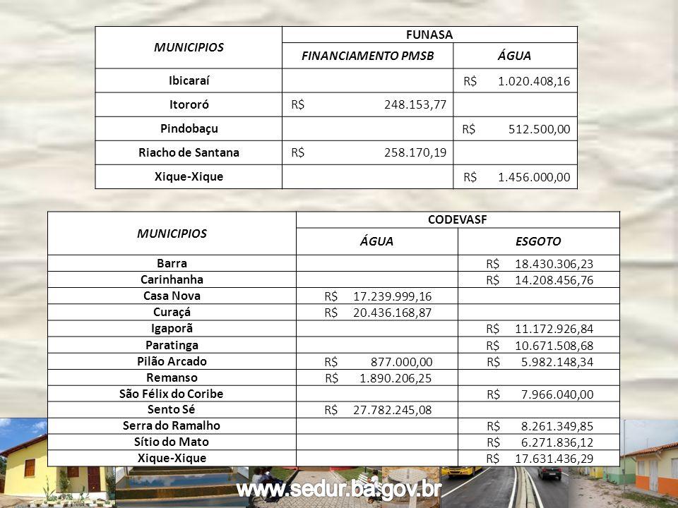 MUNICIPIOS FUNASA FINANCIAMENTO PMSBÁGUA Ibicaraí R$ 1.020.408,16 Itororó R$ 248.153,77 Pindobaçu R$ 512.500,00 Riacho de Santana R$ 258.170,19 Xique-