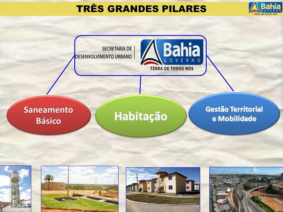 TRÊS GRANDES PILARES SaneamentoBásicoSaneamentoBásico Gestão Territorial e Mobilidade HabitaçãoHabitação