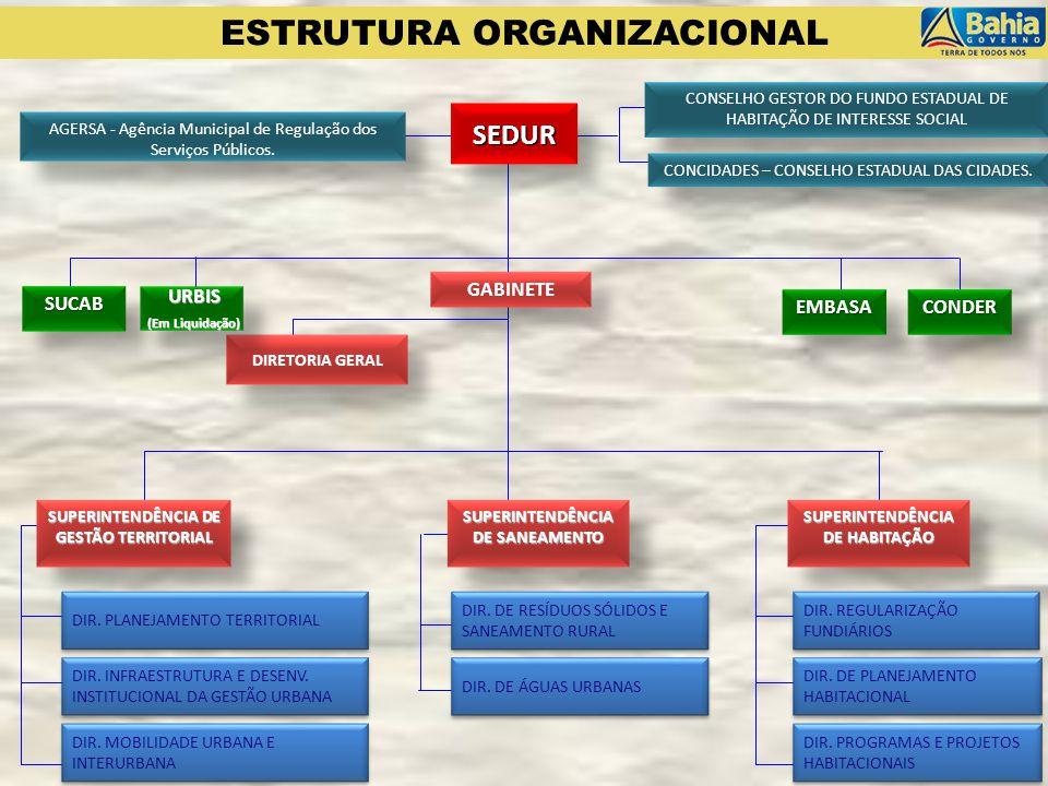 SEDURSEDUR AGERSA - Agência Municipal de Regulação dos Serviços Públicos. CONSELHO GESTOR DO FUNDO ESTADUAL DE HABITAÇÃO DE INTERESSE SOCIAL CONCIDADE