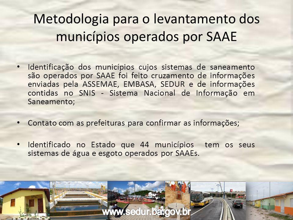 Metodologia para o levantamento dos municípios operados por SAAE Identificação dos municípios cujos sistemas de saneamento são operados por SAAE foi f