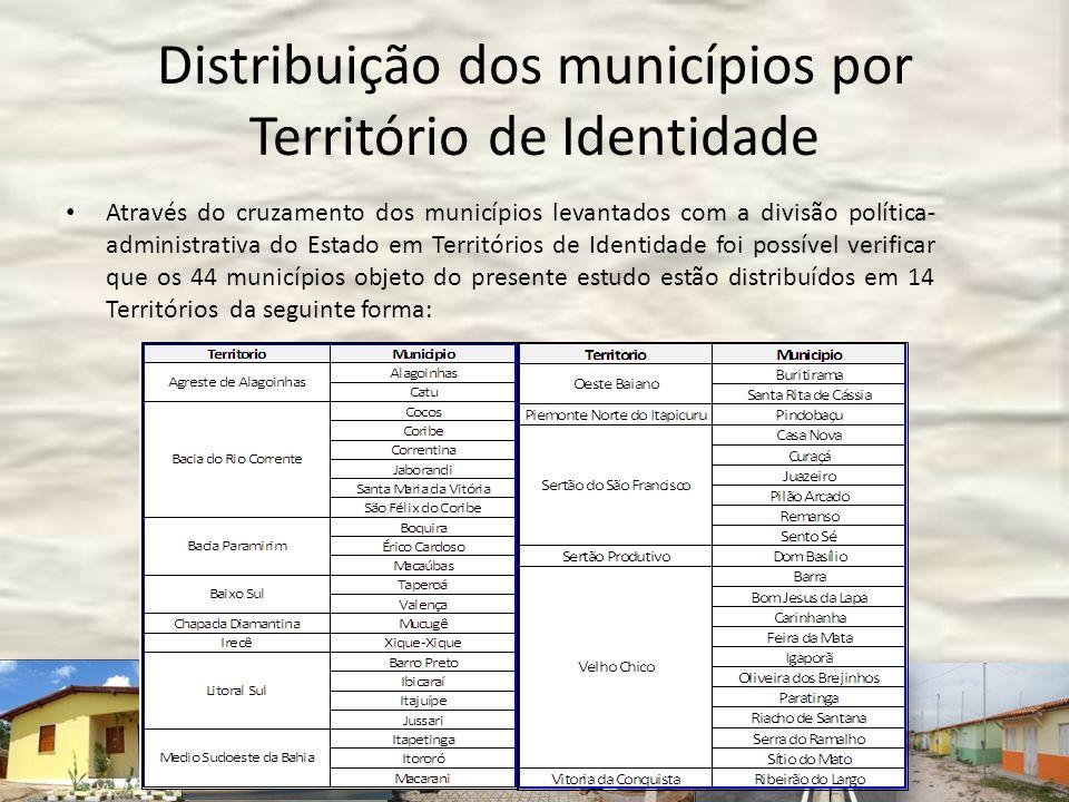 Distribuição dos municípios por Território de Identidade Através do cruzamento dos municípios levantados com a divisão política- administrativa do Est