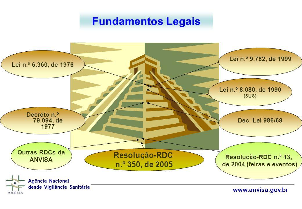 Agência Nacional desde Vigilância Sanitária www.anvisa.gov.br Trânsito Internacional de Mercadorias e a Estratégia de Controle Sanitário Produtos Regularizados Empresas Regularizadas