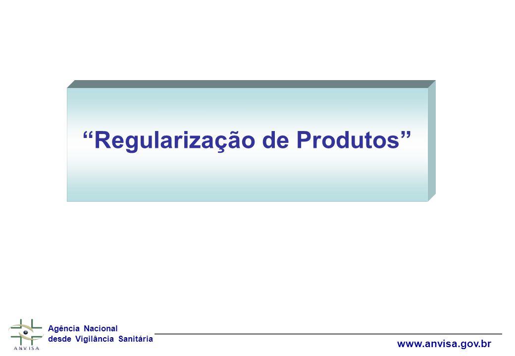 Atos de Permissão de Produtos pela ANVISA Agência Nacional desde Vigilância Sanitária www.anvisa.gov.br Registro Autorização de Modelo Notificação Cadastro Isenção de Registro OBS – ALIMENTOS – RDC 22/2000