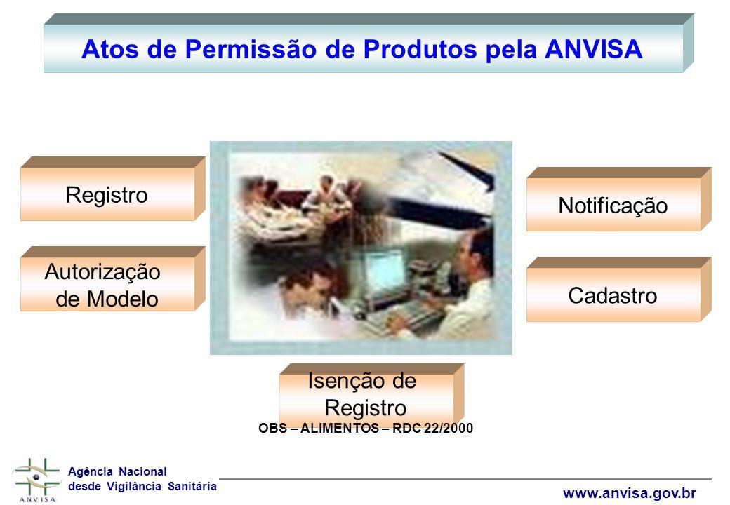 Importação de Mercadorias Agência Nacional desde Vigilância Sanitária www.anvisa.gov.br
