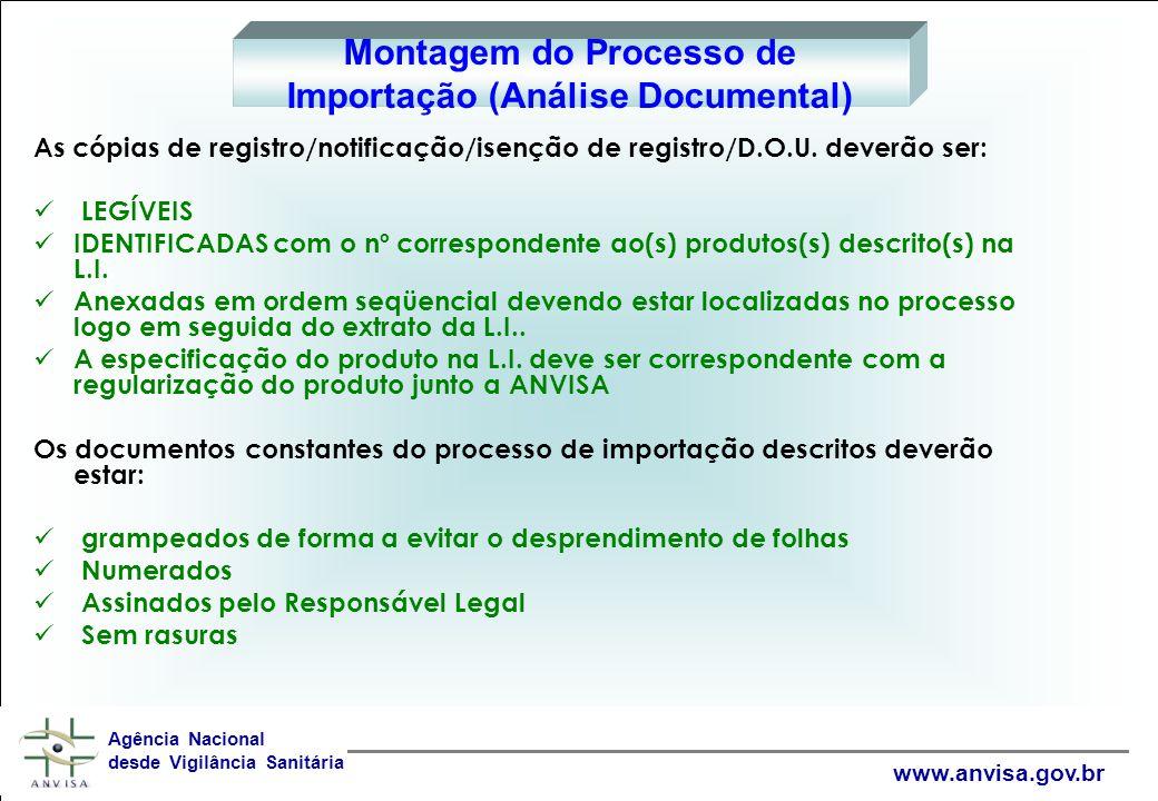 As cópias de registro/notificação/isenção de registro/D.O.U.