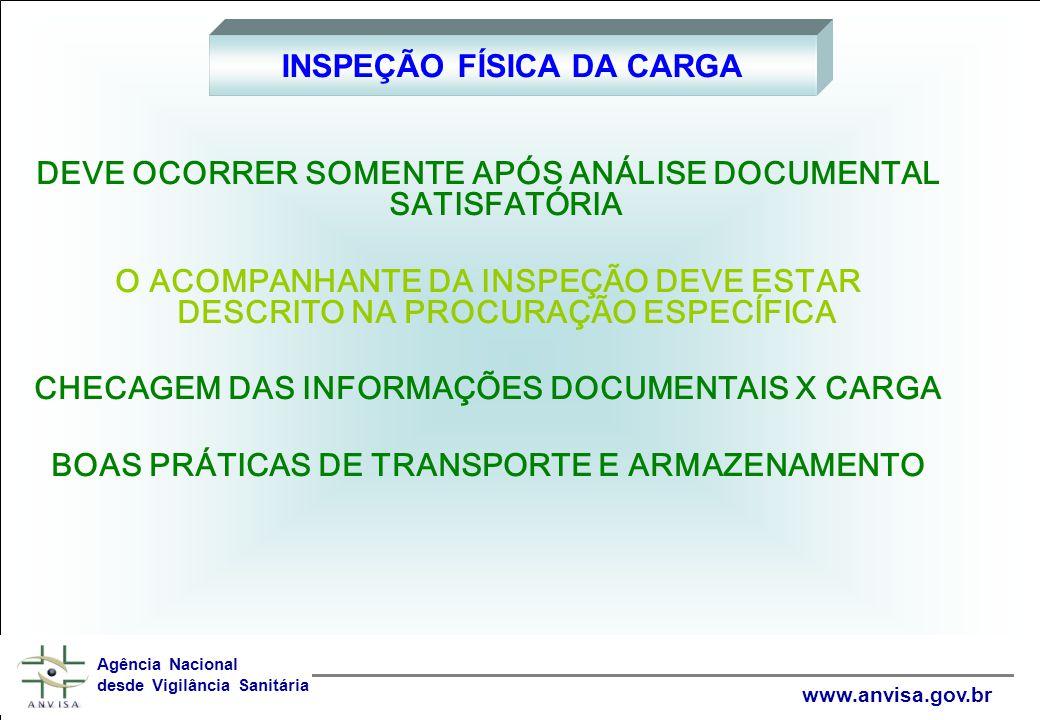 DEVE ESTAR SEMPRE ACOMPANHADA DA PRESENÇA DE CARGA EMITIDA PELO TERMINAL ALFANDEGADO ASSINATURA DA AUTORIZAÇÃO DE ACESSO PARA INSPEÇÃO PRÉVIA Agência Nacional desde Vigilância Sanitária www.anvisa.gov.br