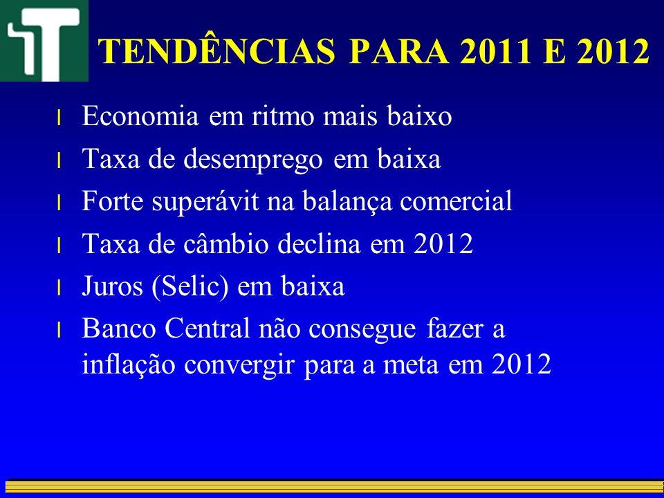 TENDÊNCIAS PARA 2011 E 2012 l Economia em ritmo mais baixo l Taxa de desemprego em baixa l Forte superávit na balança comercial l Taxa de câmbio decli