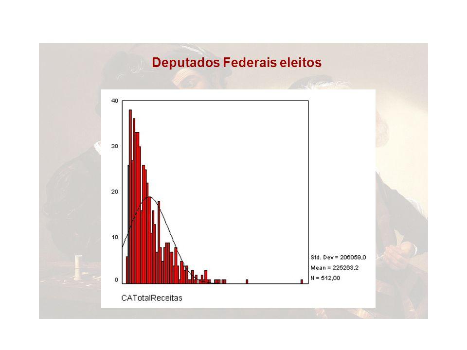 Deputados Federais eleitos