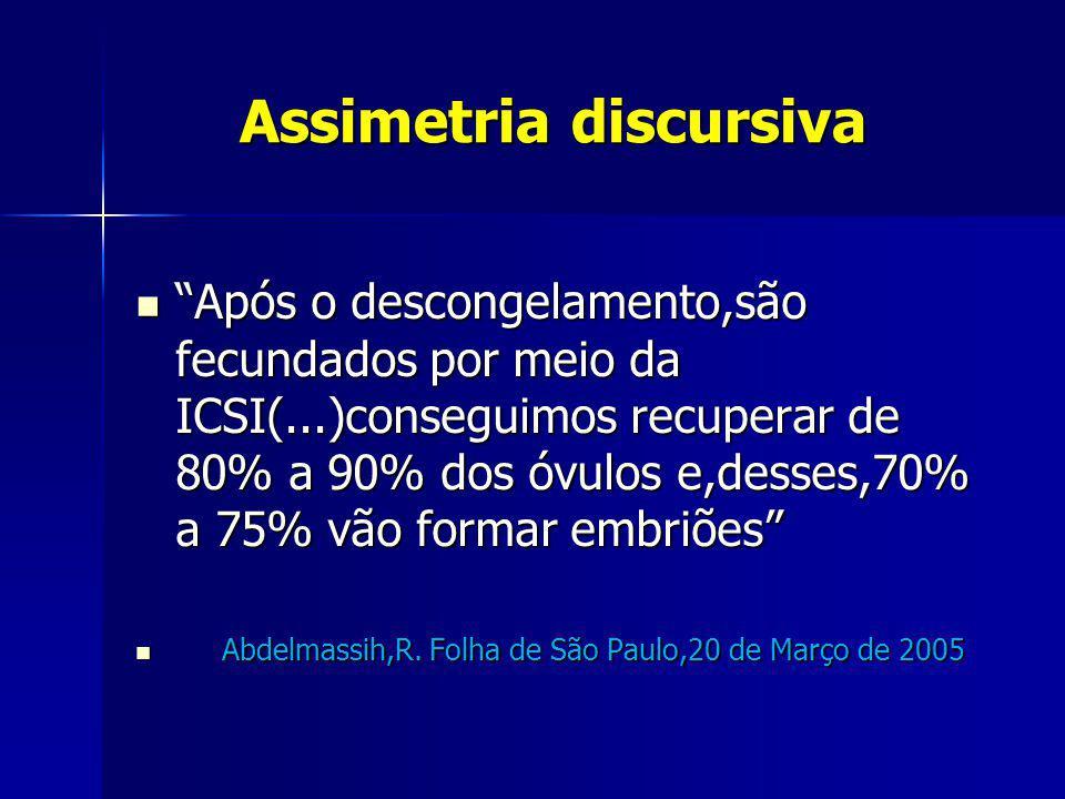 Assimetria discursiva Assimetria discursiva Após o descongelamento,são fecundados por meio da ICSI(...)conseguimos recuperar de 80% a 90% dos óvulos e