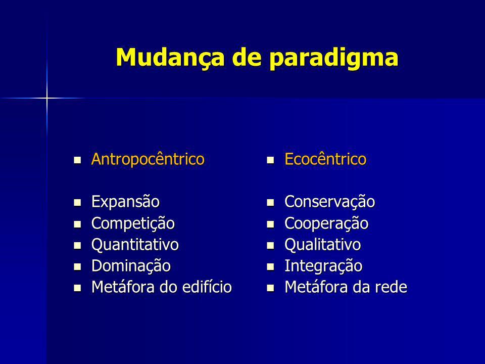 Mudança de paradigma Mudança de paradigma Antropocêntrico Antropocêntrico Expansão Expansão Competição Competição Quantitativo Quantitativo Dominação