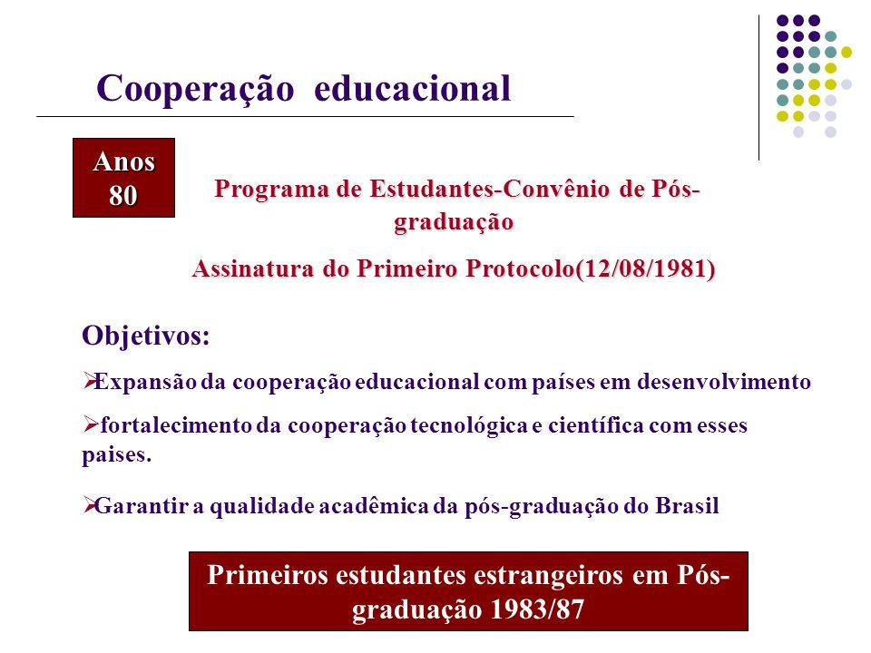 Cooperação educacional Programa de Estudantes-Convênio de Pós- graduação Programa de Estudantes-Convênio de Pós- graduação Assinatura do Primeiro Prot
