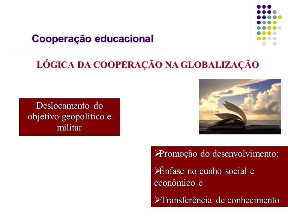 Cooperação educacional LÓGICA DA COOPERAÇÃO NA GLOBALIZAÇÃO Deslocamento do objetivo geopolítico e militar Promoção do desenvolvimento; Promoção do de