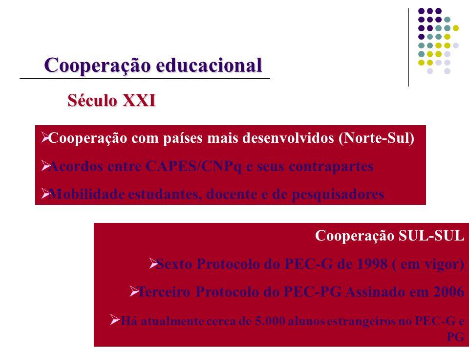 Cooperação educacional Século XXI Cooperação SUL-SUL Sexto Protocolo do PEC-G de 1998 ( em vigor) Terceiro Protocolo do PEC-PG Assinado em 2006 Há atu