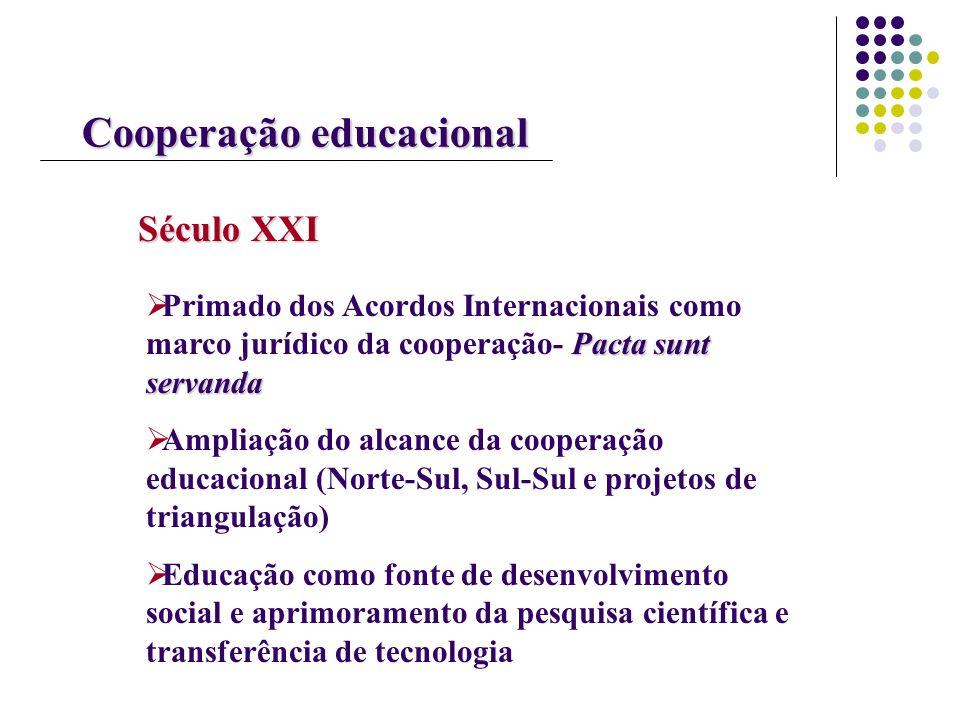 Cooperação educacional Século XXI Pacta sunt servanda Primado dos Acordos Internacionais como marco jurídico da cooperação- Pacta sunt servanda Amplia