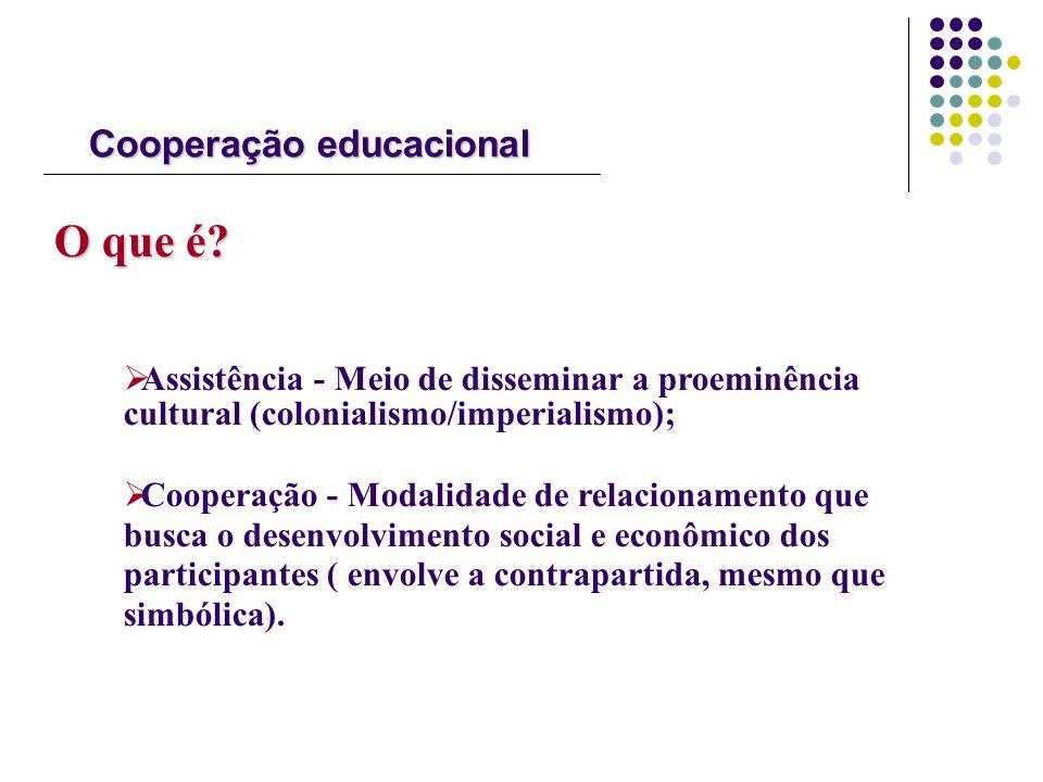 Cooperação educacional O que é? Assistência - Meio de disseminar a proeminência cultural (colonialismo/imperialismo); Cooperação - Modalidade de relac