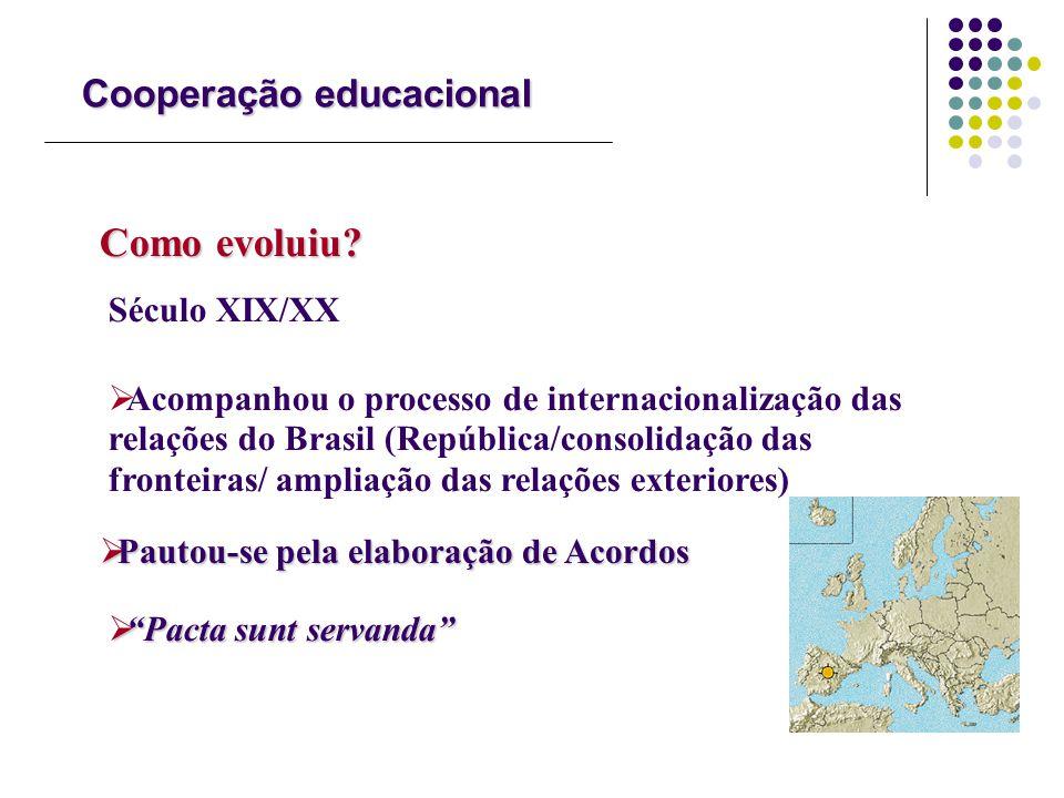 Cooperação educacional Como evoluiu? Século XIX/XX Acompanhou o processo de internacionalização das relações do Brasil (República/consolidação das fro