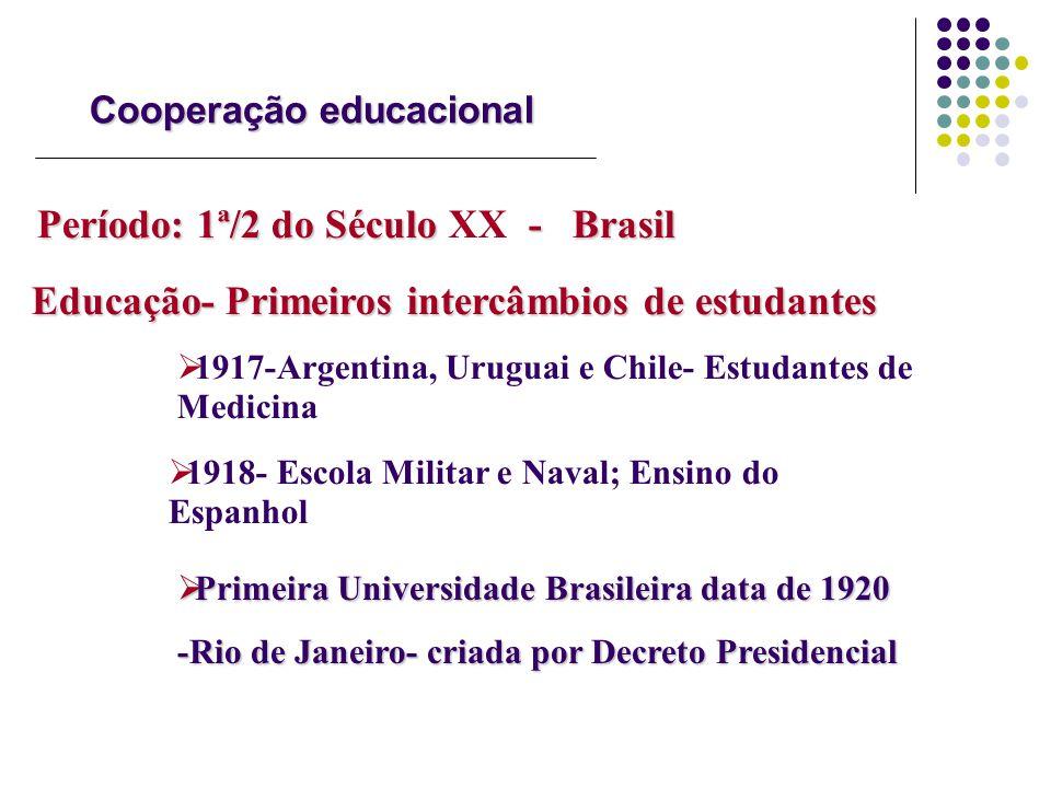 Cooperação educacional Período: 1ª/2 do Século - Brasil Período: 1ª/2 do Século XX - Brasil Educação- Primeiros intercâmbios de estudantes Educação- P
