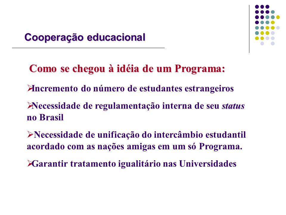 Cooperação educacional Incremento do número de estudantes estrangeiros status Necessidade de regulamentação interna de seu status no Brasil Necessidad