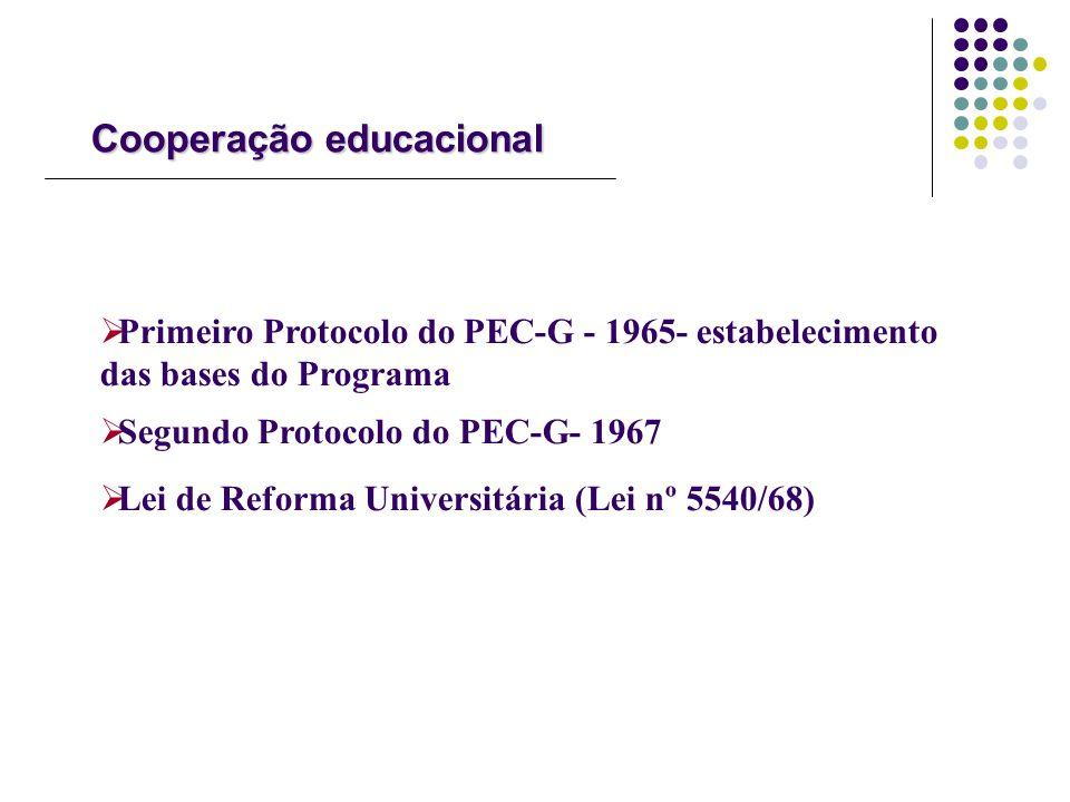 Cooperação educacional Primeiro Protocolo do PEC-G - 1965- estabelecimento das bases do Programa Segundo Protocolo do PEC-G- 1967 Lei de Reforma Unive