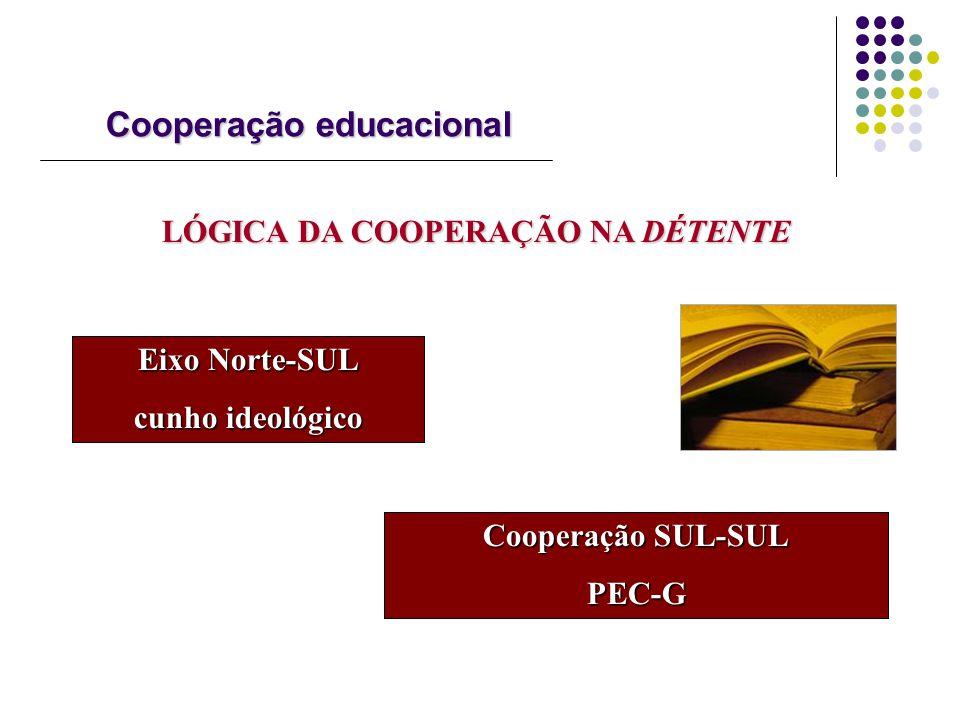 Cooperação educacional LÓGICA DA COOPERAÇÃO NA DÉTENTE Eixo Norte-SUL cunho ideológico Cooperação SUL-SUL PEC-G