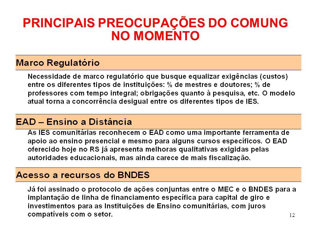 12 PRINCIPAIS PREOCUPAÇÕES DO COMUNG NO MOMENTO