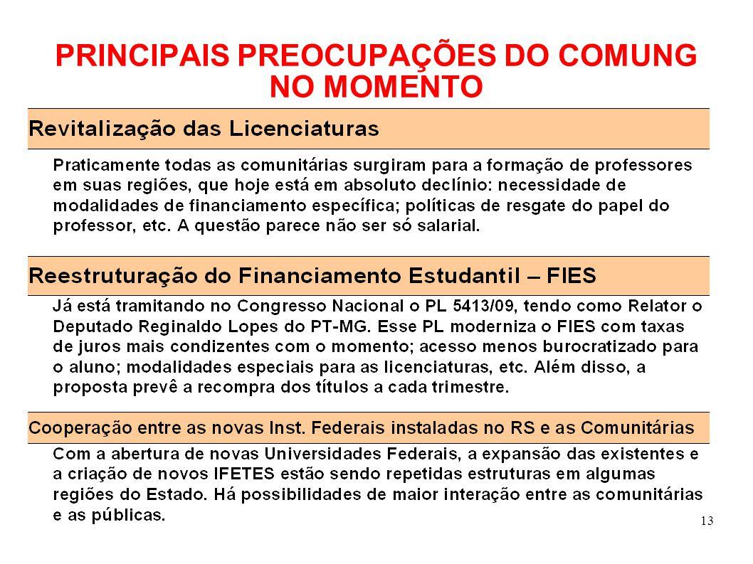 13 PRINCIPAIS PREOCUPAÇÕES DO COMUNG NO MOMENTO
