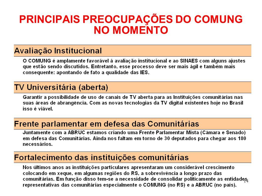 14 PRINCIPAIS PREOCUPAÇÕES DO COMUNG NO MOMENTO