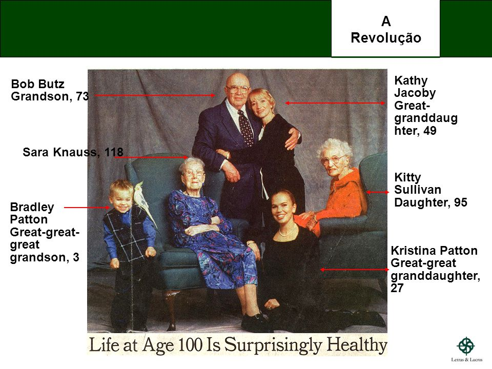 Sara Knauss, 118 Bob Butz Grandson, 73 Bradley Patton Great-great- great grandson, 3 Kathy Jacoby Great- granddaug hter, 49 Kitty Sullivan Daughter, 9