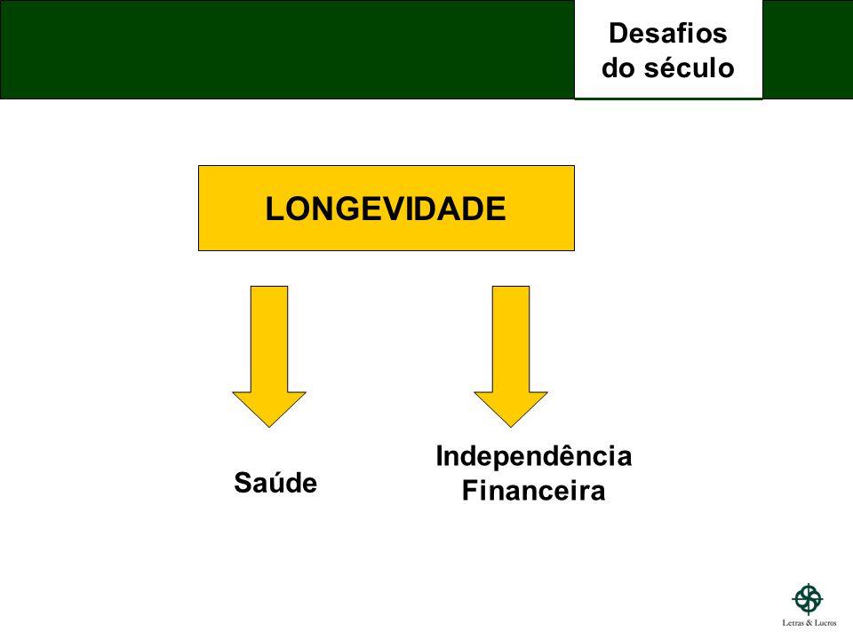 LONGEVIDADE Saúde Independência Financeira Desafios do século