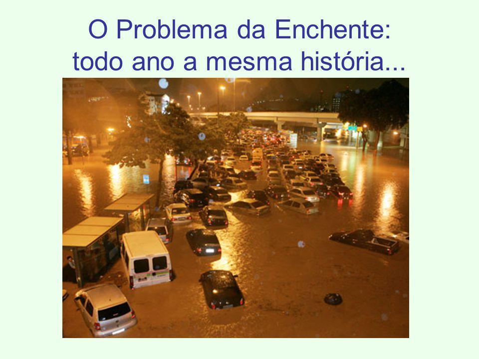 O Problema da Enchente: todo ano a mesma história...