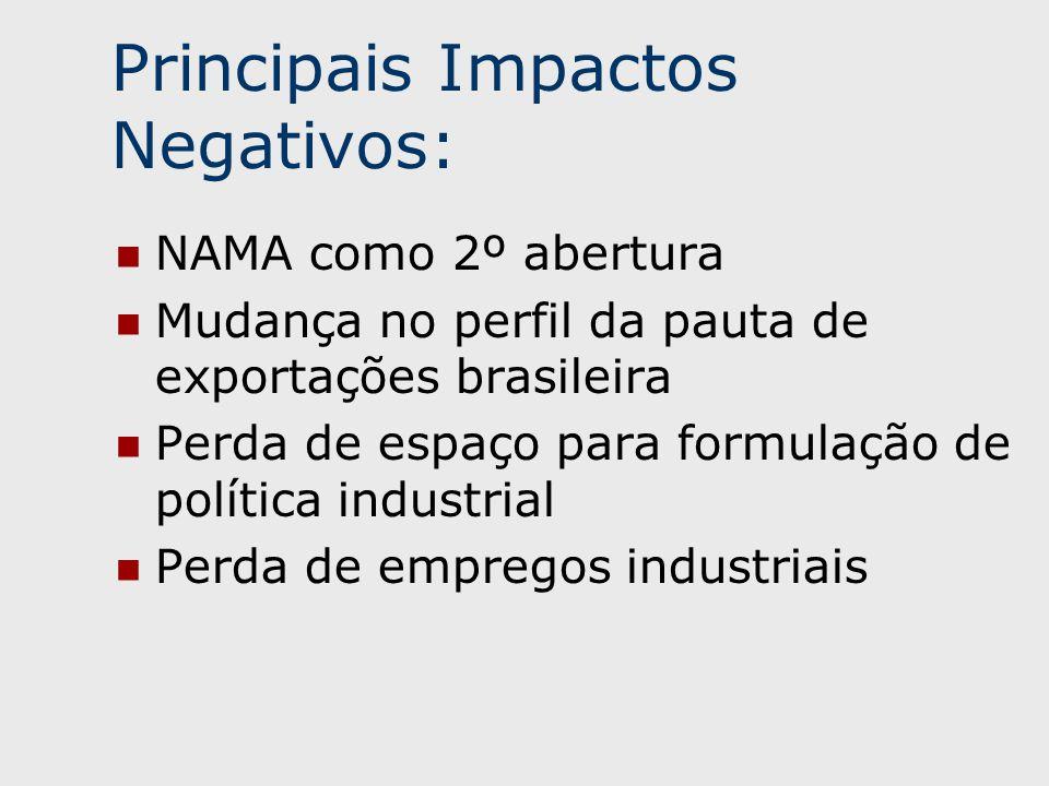 Principais Impactos Negativos: NAMA como 2º abertura Mudança no perfil da pauta de exportações brasileira Perda de espaço para formulação de política industrial Perda de empregos industriais